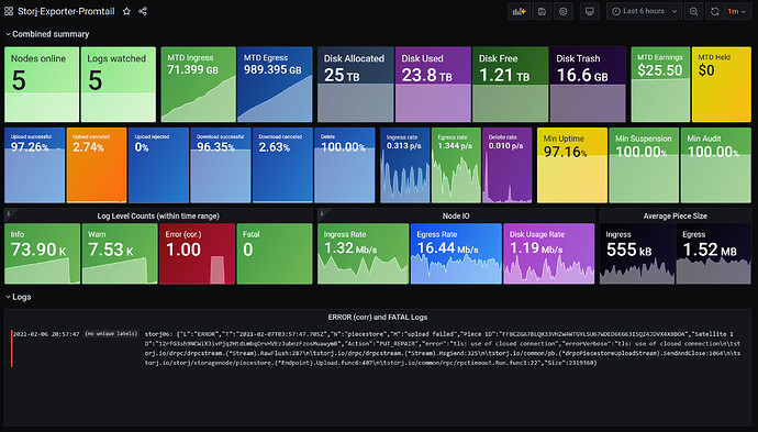 dashboard-exporter-logs.PNG
