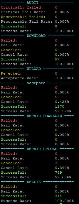 node audit results