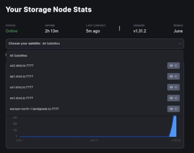 node-status